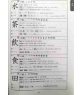 Learn Kanji and Vocabulary by frequency of use (JLPT N4/N5)