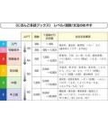 Nihongo Tadoku Books Vol.7 - Taishukan Japanese Graded Readers 7 (Descarga de audio en Web)