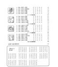 1 Nichi 15 bu no Kanji Renshu - Kanji Practice in 15 Minutes a day - Vol 1 Intermediate -Incluye CD