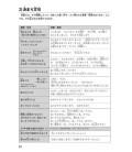 JLPT Speed Master N3: Listening Comprehension (Incluye 2 CDs)