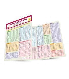 Japanese Vocabulary Language Study Card (Con download gratuito degli audio)